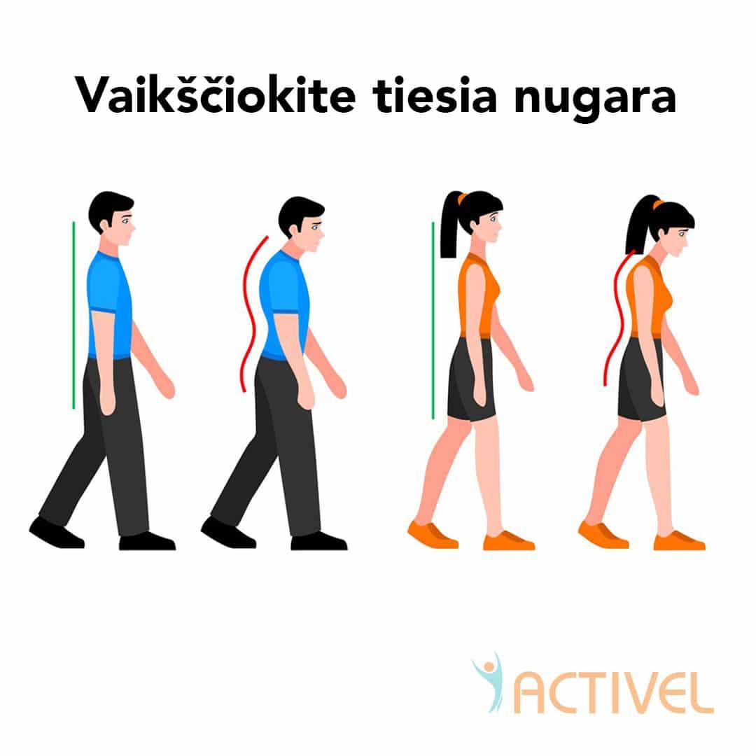 kaip vaikščioti tiesia nugara